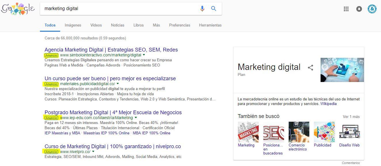 posicionamiento en anuncios de Google SEM